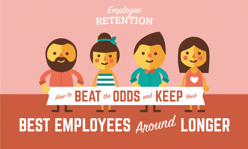 Employee engagement – Infographic