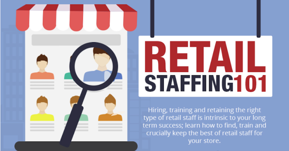 Retail staffing & engagement 101 – infographic